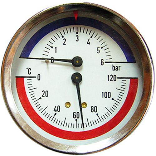 Termomanometri